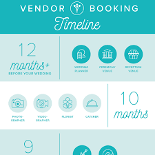 5 things to do before meeting with wedding vendors fiftyflowers