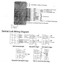 wiring diagram remote starter u2013 the wiring diagram u2013 readingrat net