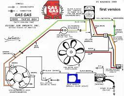 motorcycle wiring diagram saleexpert me
