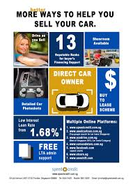 sd credit car consignment