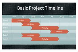 project timeline powerpoint template roncade info