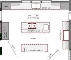kitchen kitchen layout design ideas best galley layouts unique