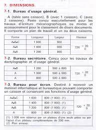 Plan De Travail 3m20 by Quelle Hauteur Fixer Meuble Haut Cuisine Meuble Cuisiniere