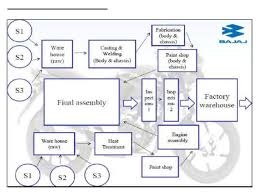 vespa vnb wiring diagram uk vespa v nb u2022 edmiracle co