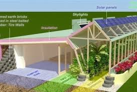 self sustaining homes these 100 sustainable homes will make you rethink your priorities