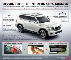 2017 nissan armada platinum nissan 2018 armada platinum rearview mirror can switch to lcd