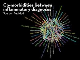 microbe minded exploring human microbiome research