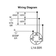 leviton 30 amp 125 250 volt nema l14 30r 3p 4w flush mtg