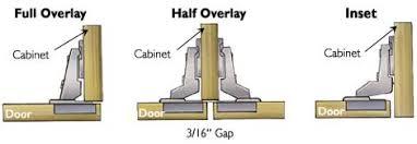 Concealed Hinges Cabinet Doors Cabinet Hinges Dannercabinets S Weblog