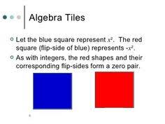 completing the square using algebra tiles worksheet lesson