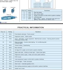 fuse box diagram citroen c8 fuse wiring diagrams instruction