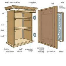 Building A Gun Cabinet Cabinet Plans Woodworking Mf Cabinets