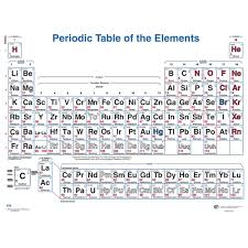 periodic table poster large periodic table of elements poster