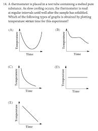 sat subject test in chemistry a few tips adrian dingle u0027s
