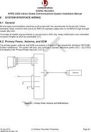 afirs228s satellite data unit user manual iridium io rev 3 draftx