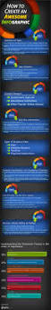How To Make A Resume A Step By Step Guide 30 Examples by Best 25 How To Create Infographics Ideas On Pinterest Create
