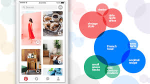 pinterest opens up more than 5 000 interests for advertiser
