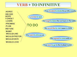 verb pattern of like gerund or infinitive verb patterns lessons tes teach