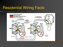 home design for dummies wiring diagrams best electric wire for house electrical house
