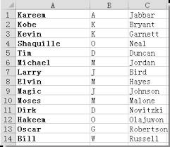 middle names how to extract middle name only or split names from name in