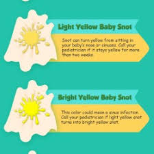 light yellow baby baby congestion decoding baby s snot visual ly