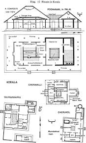 homey ideas 7 house plans with courtyards in kerala of kerala