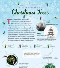 history and traditions of a christmas trees holidays christmas
