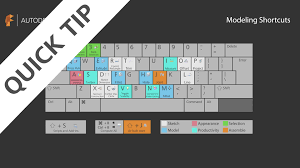 quick tip top 5 keyboard shortcuts youtube