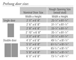 Standard Door Width Interior Openings For Interior Doors Standard Door Sizes Opening