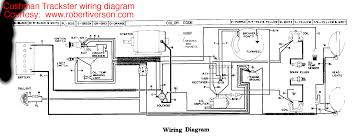 vintagegolfcartparts com within cushman titan wiring diagram