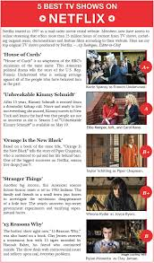 Is Seeking On Netflix 5 Best Tv Shows On Netflix Richland Student Media
