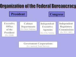 Define Cabinet Departments Cabinet Executive Agencies Page 3 Azontreasures Com