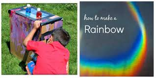 light science for kids ways to explore refraction and reflection