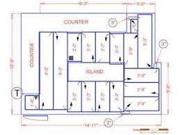 average size kitchen island average kitchen size kitchen island dimensions trend average