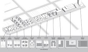 urban planning 3d warehouse