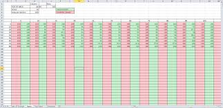 Construction Take Off Spreadsheets Excel Templates