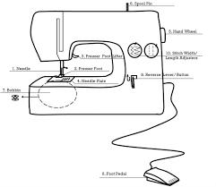 1 parts of the sewing machine u2013 with kids u2013 yellow spool