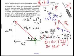 Challenge Physics Relative Motion Vector Addition Physics Challenge Problem
