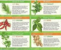 herb chart new potatoes raw chocolates herb facts ardfield farm