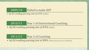 bringing the vision to life administrators u0026 coaches ppt video