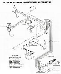 astounding bass guitar wiring schematics diagram gallery wiring