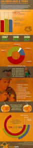 inappropriate halloween costumes for sale 27 best halloween infographics images on pinterest infographics