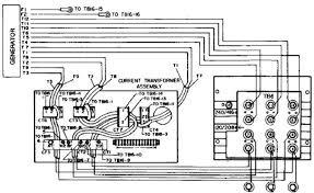 diesel generator control panel wiring diagram inside diesel