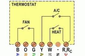 wiring diagram for honeywell thermostat rth221 wiring diagram
