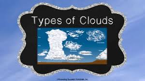 3 kinds of clouds types of clouds for children science weather 101 for