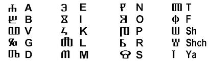 cyrillic history