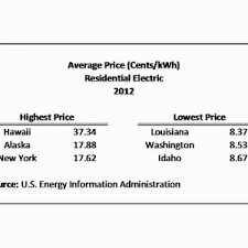 Average Utility Bill For 2 Bedroom Apartment Bedroom Gallery Bedroom Image And Wallpaper Gallery Page 21