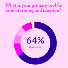 from pencil to photoshop dropbox design tools survey cool hunting