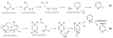 molecules free full text flow synthesis of 2 methylpyridines