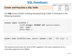 sql create table primary key autoincrement lesson 13 persistence sql databases victor matos ppt download